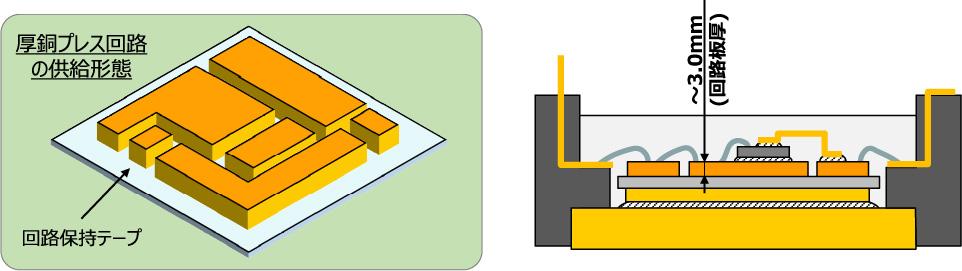 絶縁回路基板の小型化